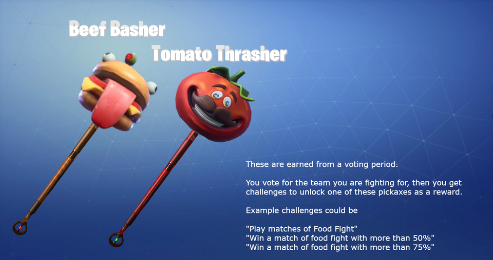 Food Fight Rewards Concept