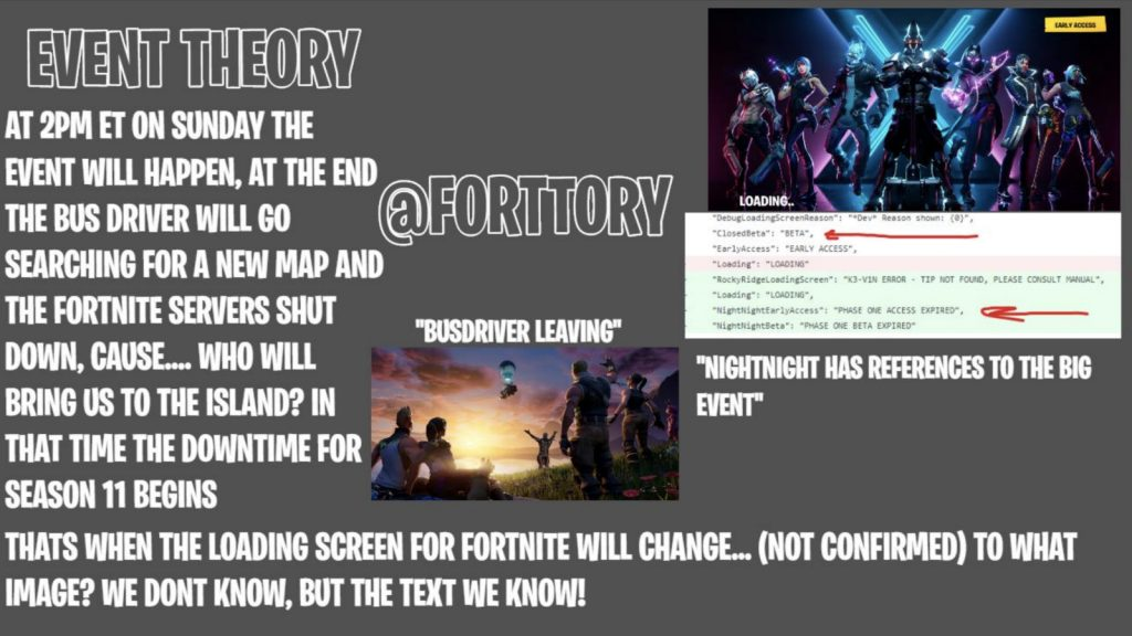 Insane Fortnite event theory explains how new map will be ...